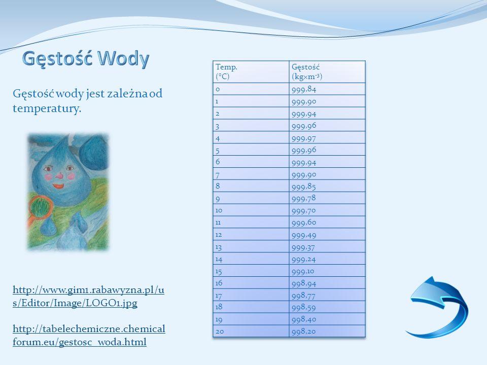 Gęstość Wody Gęstość wody jest zależna od temperatury.