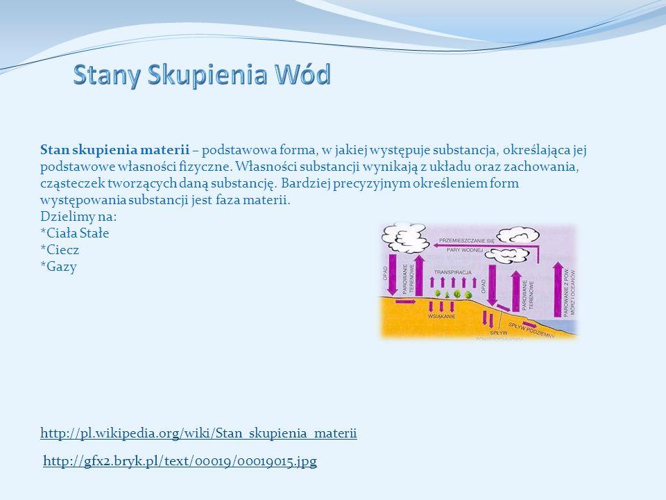 Stany Skupienia Wód http://gfx2.bryk.pl/text/00019/00019015.jpg