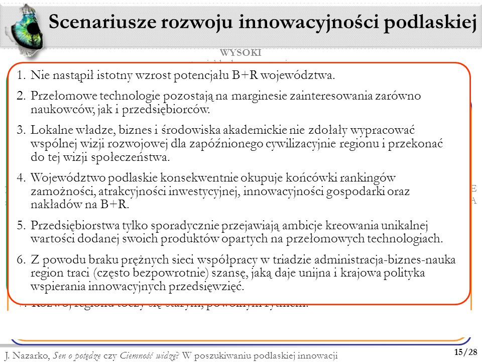 Scenariusze rozwoju innowacyjności podlaskiej