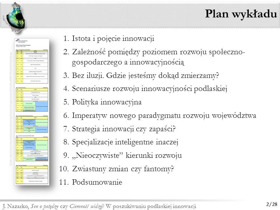 Plan wykładu Istota i pojęcie innowacji