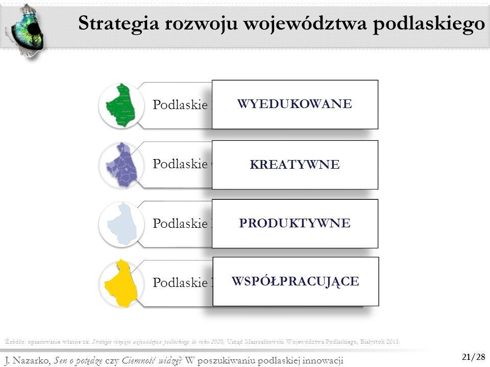 Strategia rozwoju województwa podlaskiego
