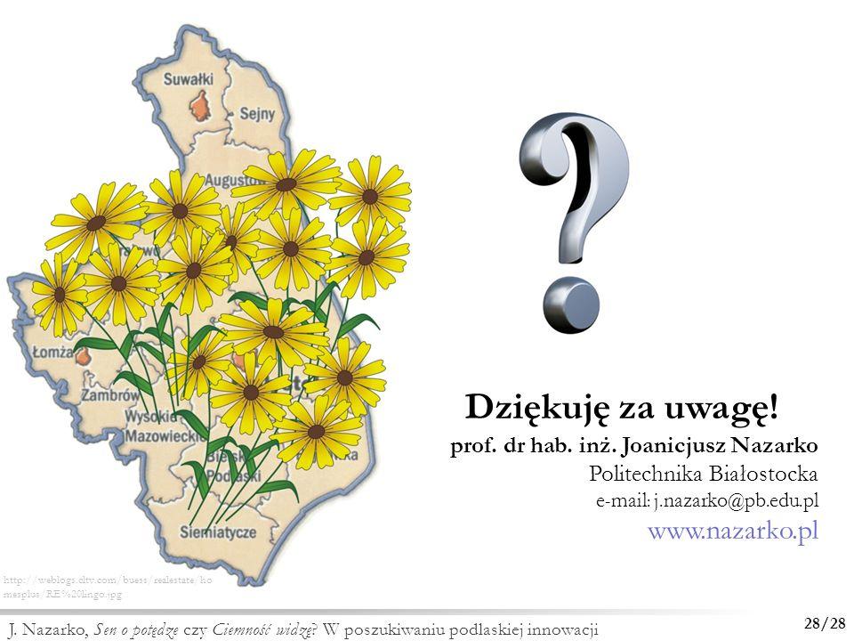 Dziękuję za uwagę! www.nazarko.pl