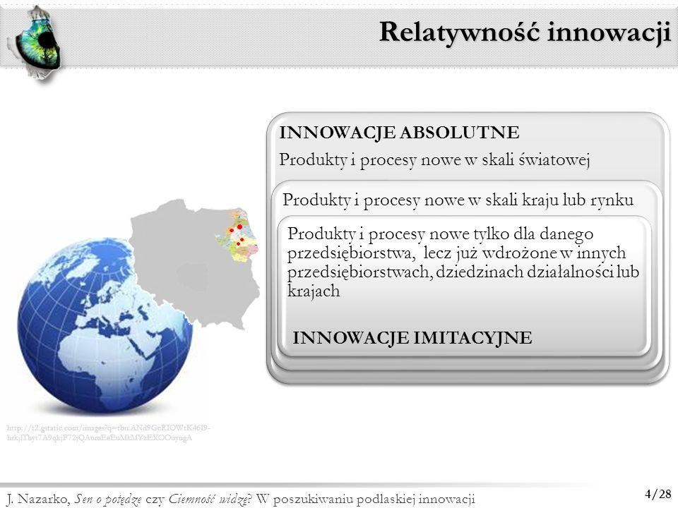Relatywność innowacji
