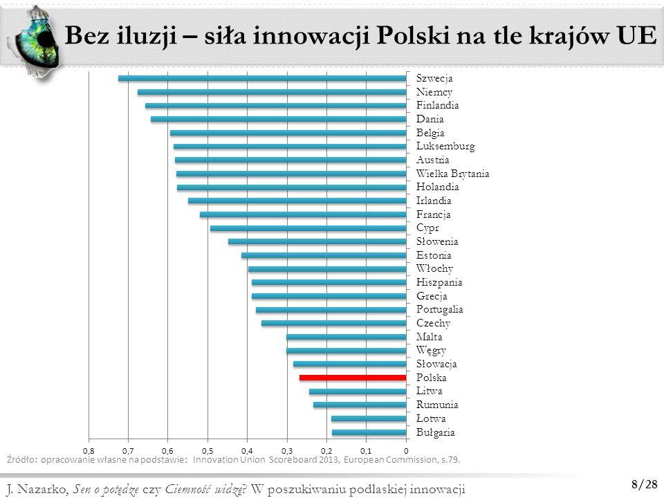 Bez iluzji – siła innowacji Polski na tle krajów UE