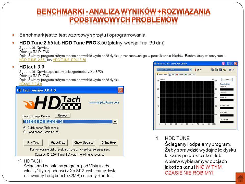 BENCHMARKI - analiza wyników +rozwiązania podstawowych problemów