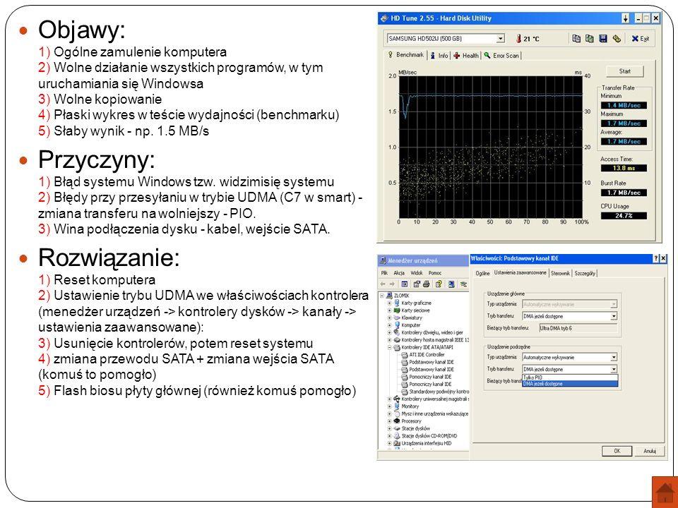 Objawy: 1) Ogólne zamulenie komputera 2) Wolne działanie wszystkich programów, w tym uruchamiania się Windowsa 3) Wolne kopiowanie 4) Płaski wykres w teście wydajności (benchmarku) 5) Słaby wynik - np. 1.5 MB/s