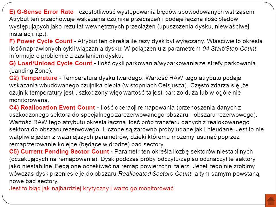 E) G-Sense Error Rate - częstotliwość występowania błędów spowodowanych wstrząsem.