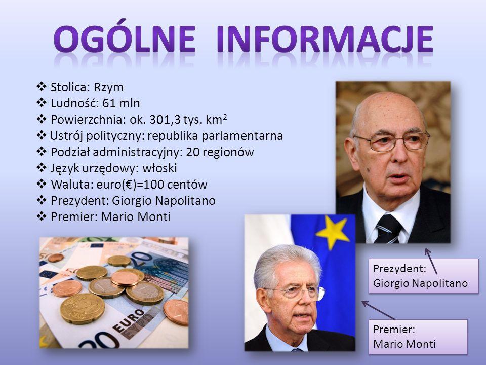 Ogólne informacje Stolica: Rzym Ludność: 61 mln