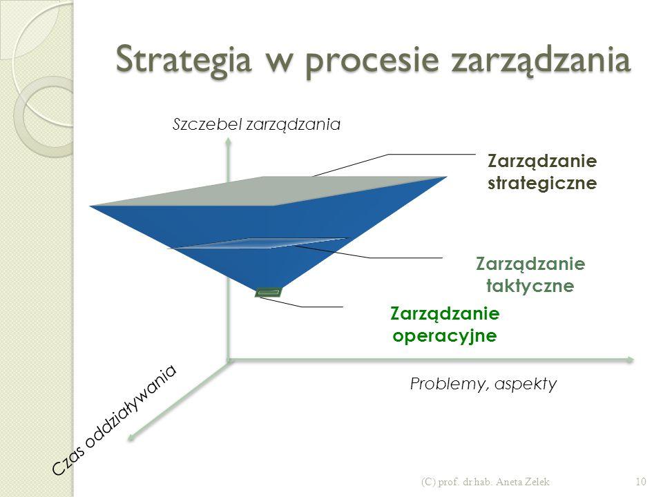 Strategia w procesie zarządzania