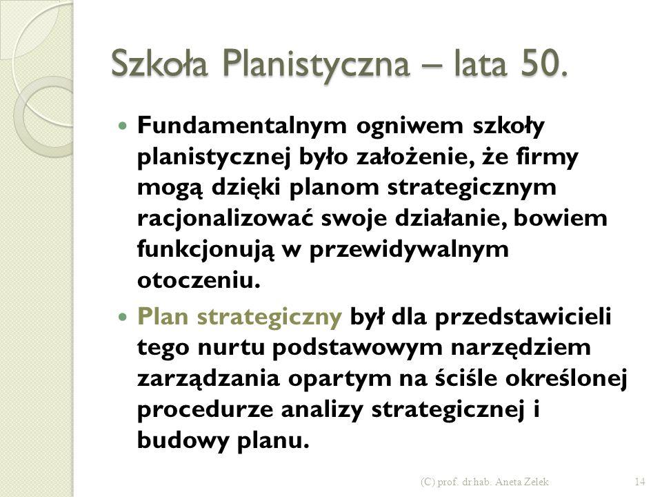 Szkoła Planistyczna – lata 50.