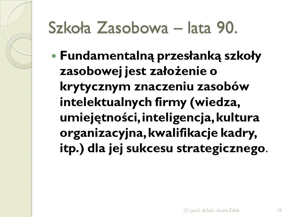 Szkoła Zasobowa – lata 90.