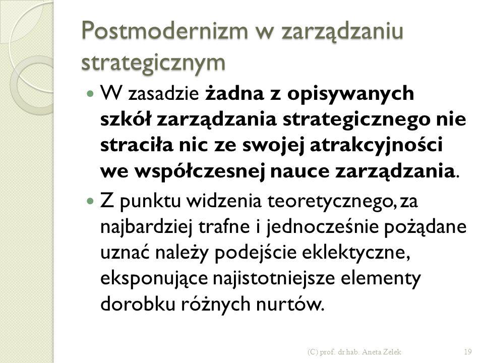Postmodernizm w zarządzaniu strategicznym