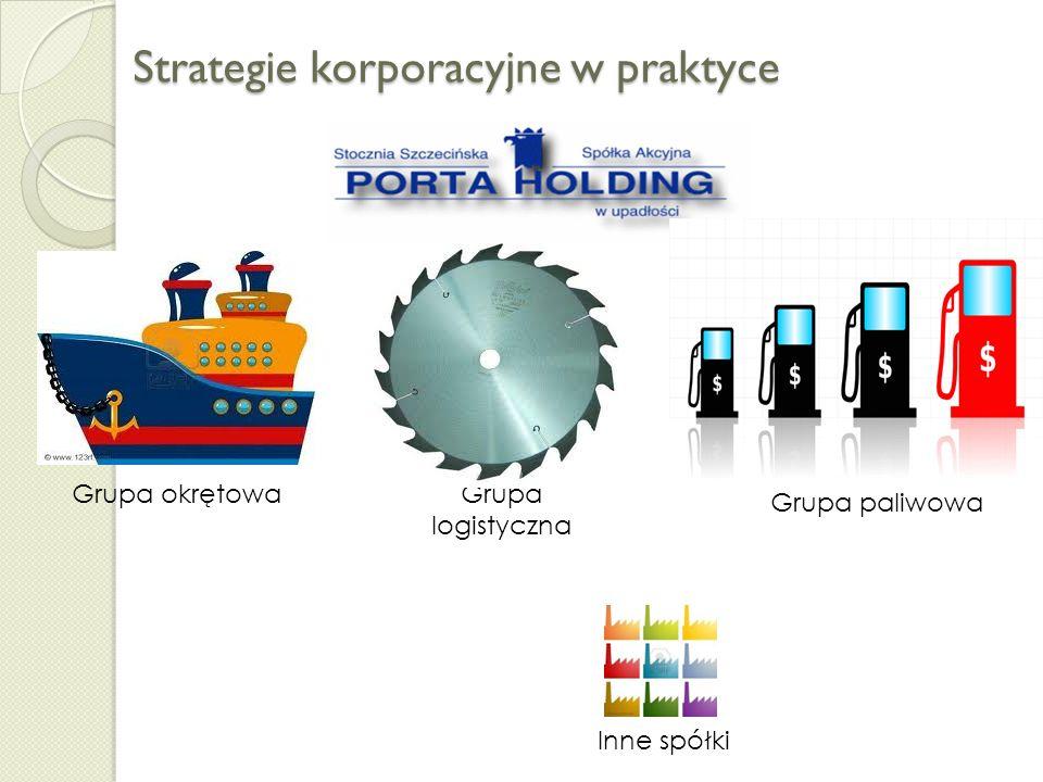 Strategie korporacyjne w praktyce