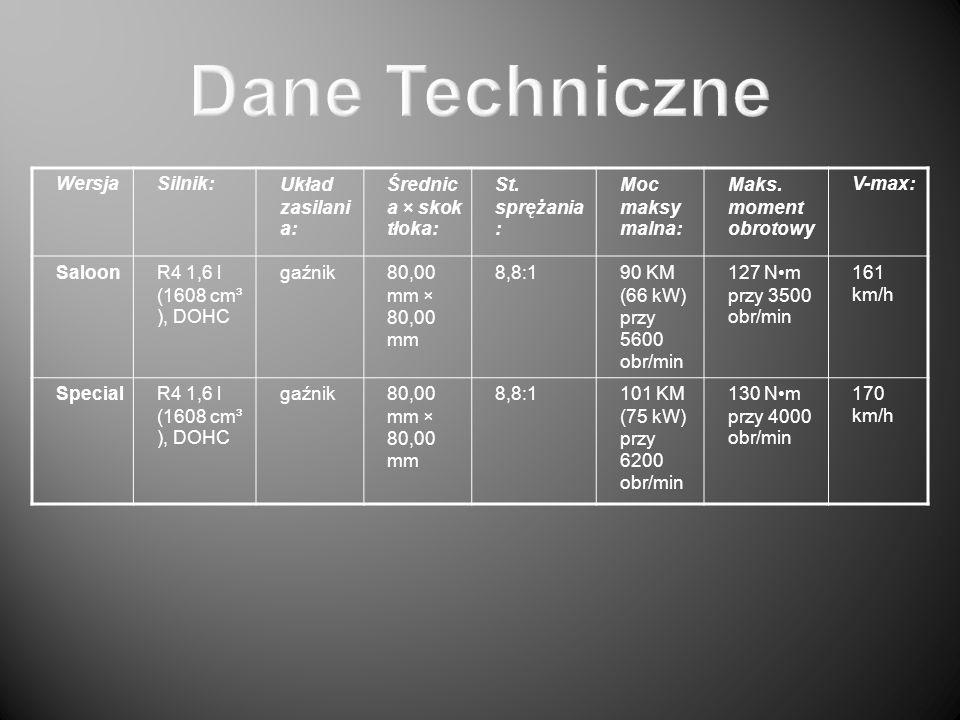 Dane Techniczne Wersja Silnik: Układ zasilania: Średnica × skok tłoka: