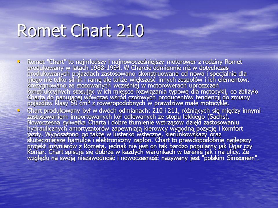 Romet Chart 210