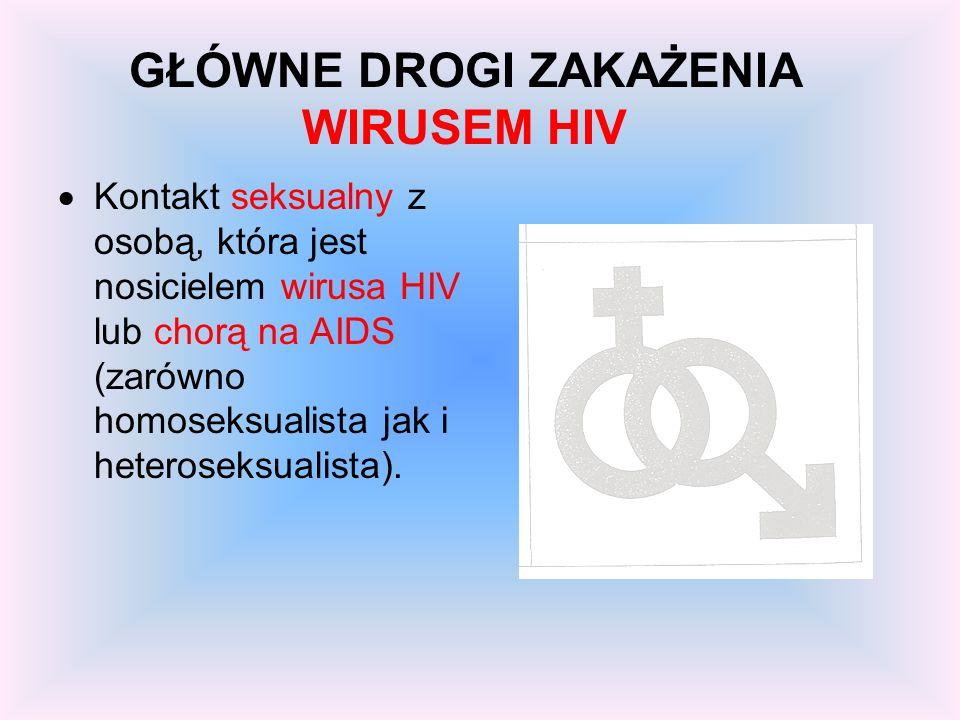 GŁÓWNE DROGI ZAKAŻENIA WIRUSEM HIV
