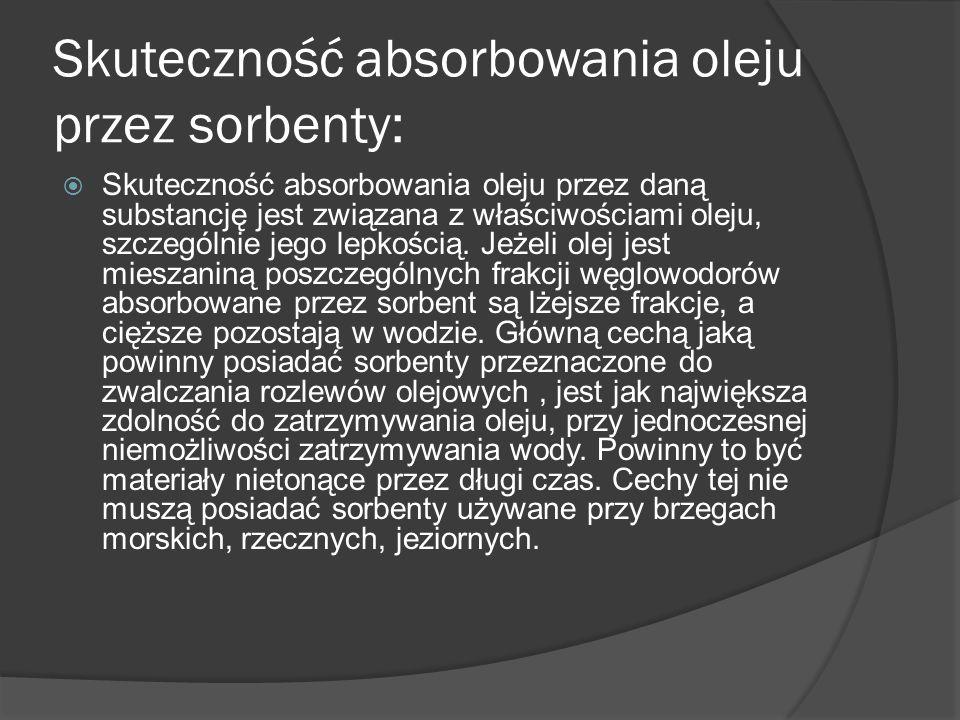 Skuteczność absorbowania oleju przez sorbenty:
