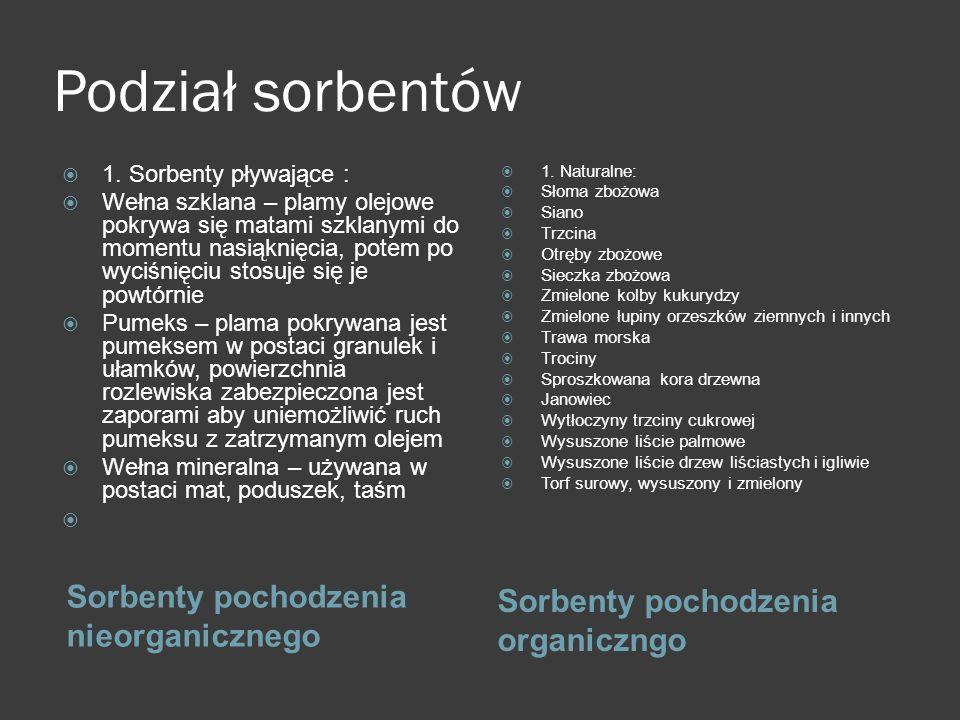 Podział sorbentów Sorbenty pochodzenia nieorganicznego