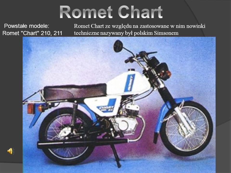 Romet Chart Powstałe modele: