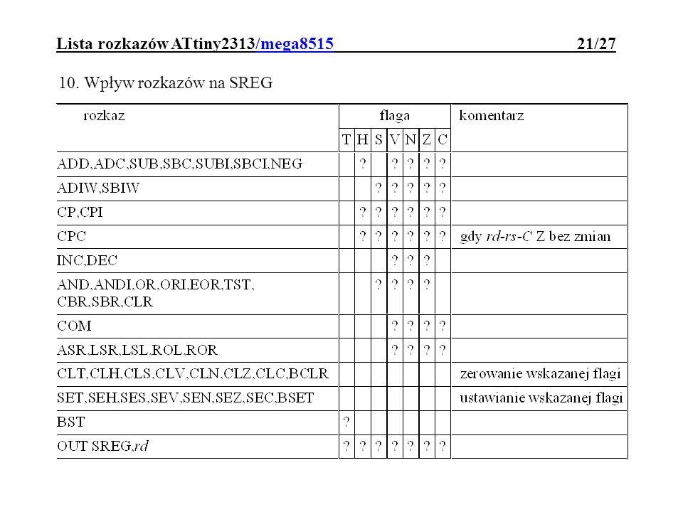 Lista rozkazów ATtiny2313/mega8515 21/27