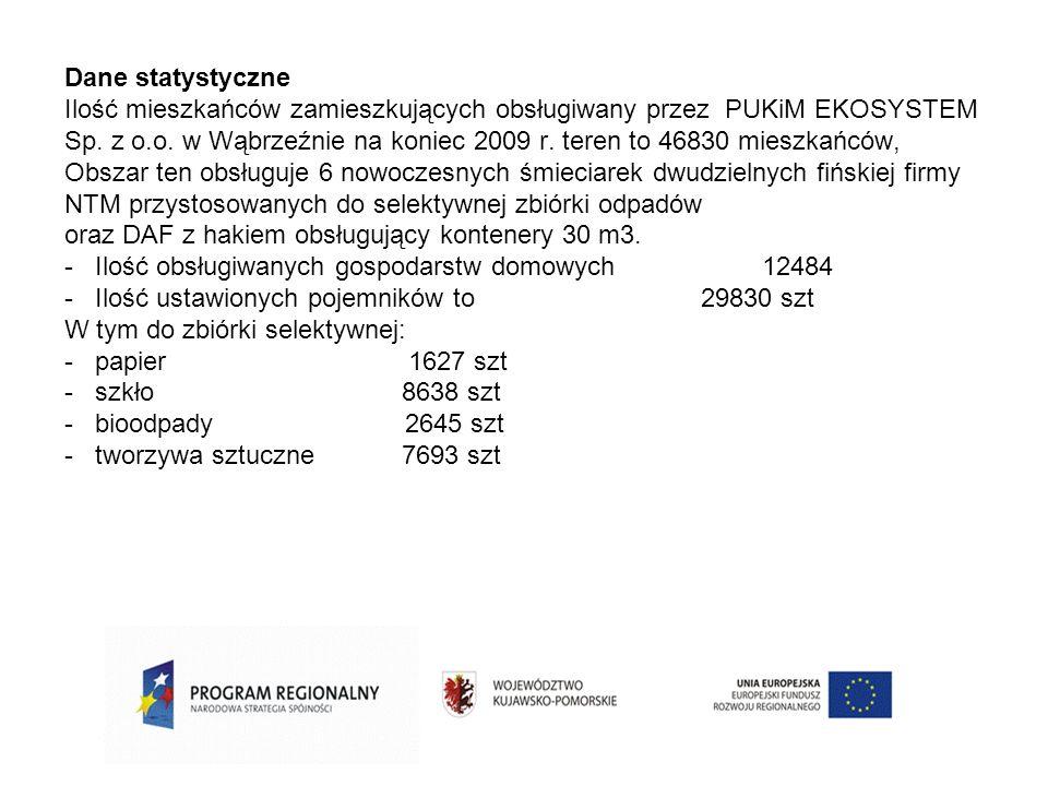 Dane statystyczne Ilość mieszkańców zamieszkujących obsługiwany przez PUKiM EKOSYSTEM Sp.