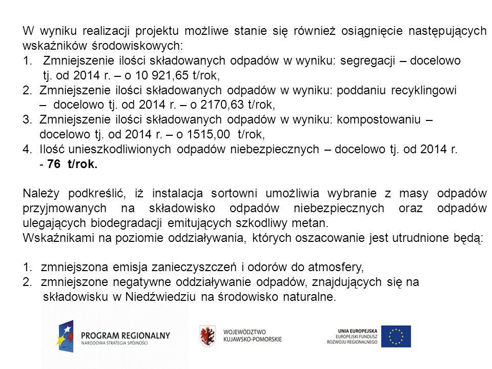 W wyniku realizacji projektu możliwe stanie się również osiągnięcie następujących wskaźników środowiskowych: