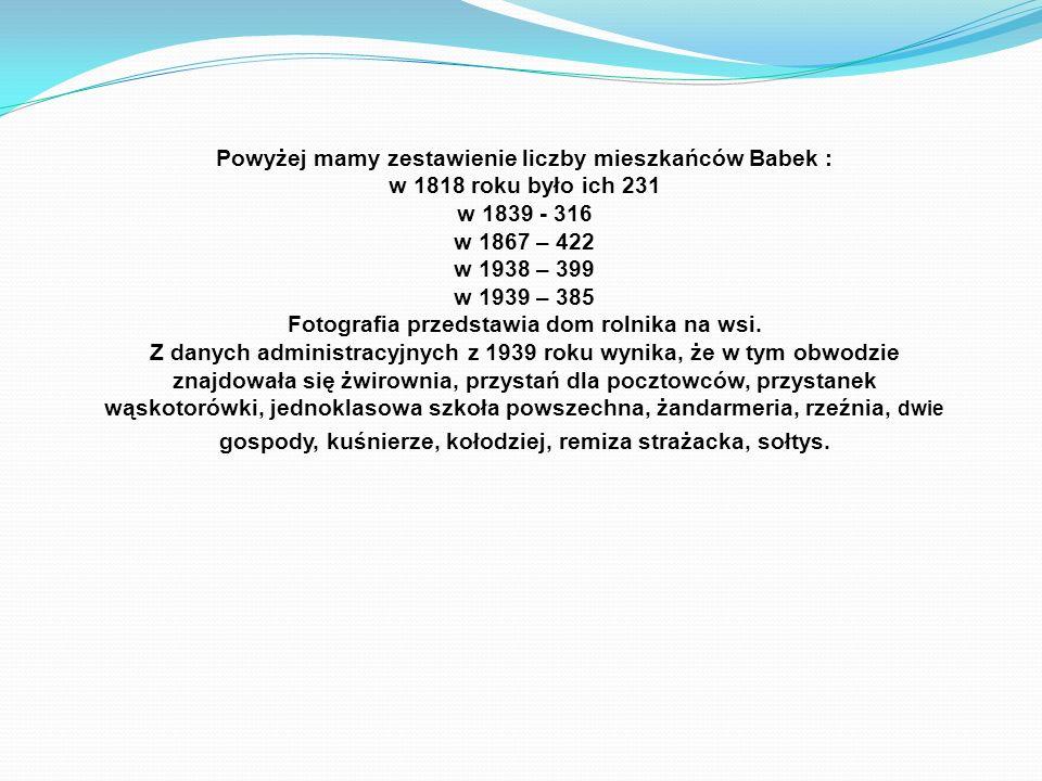 Powyżej mamy zestawienie liczby mieszkańców Babek :