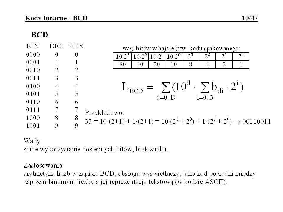 Kody binarne - BCD 10/47