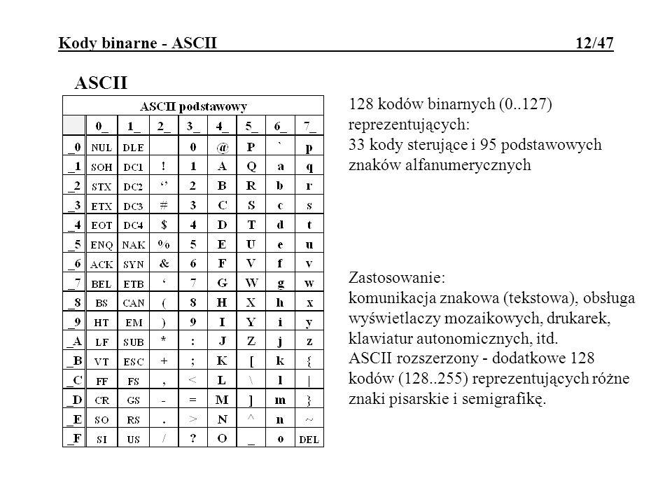 ASCII Kody binarne - ASCII 12/47