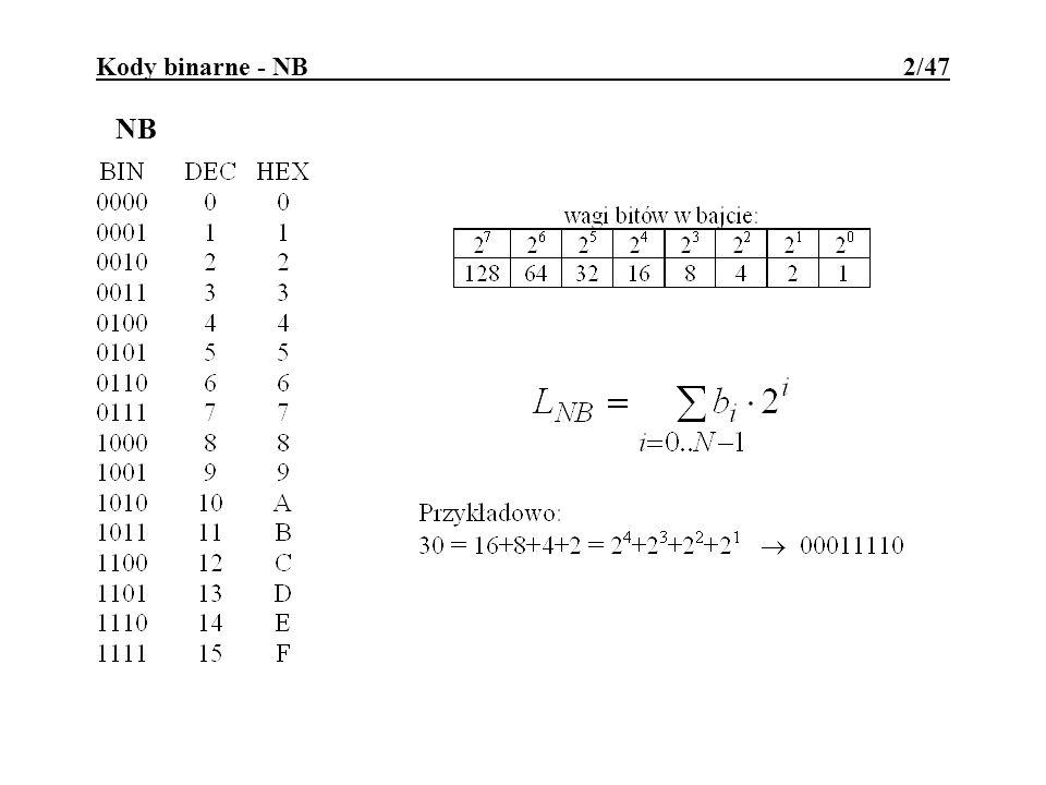 Kody binarne - NB 2/47
