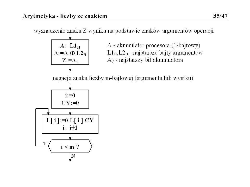 Arytmetyka - liczby ze znakiem 35/47