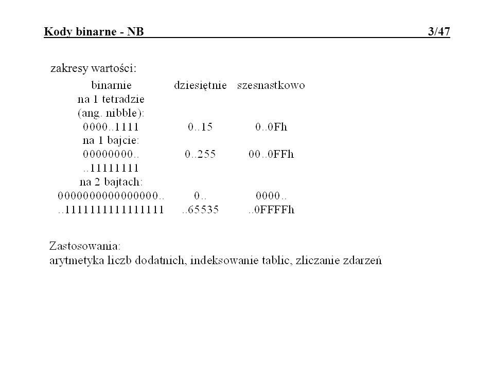 Kody binarne - NB 3/47