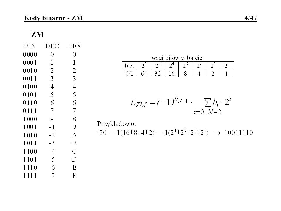 Kody binarne - ZM 4/47