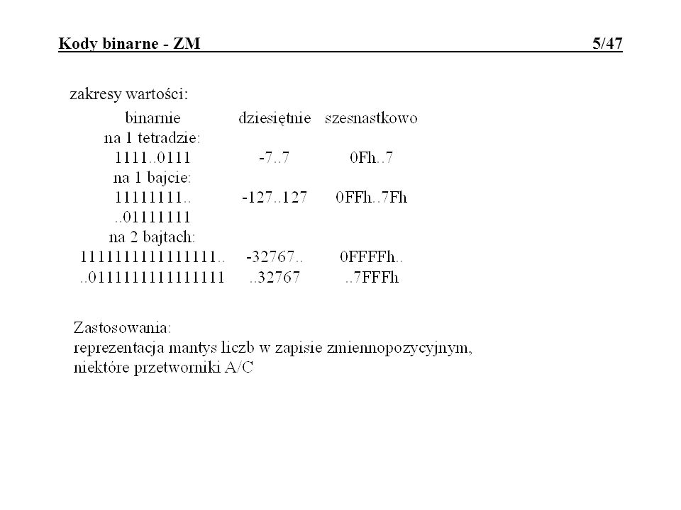 Kody binarne - ZM 5/47
