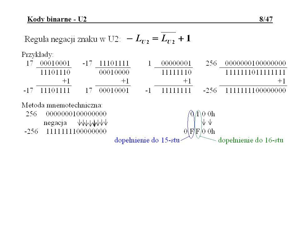 Kody binarne - U2 8/47