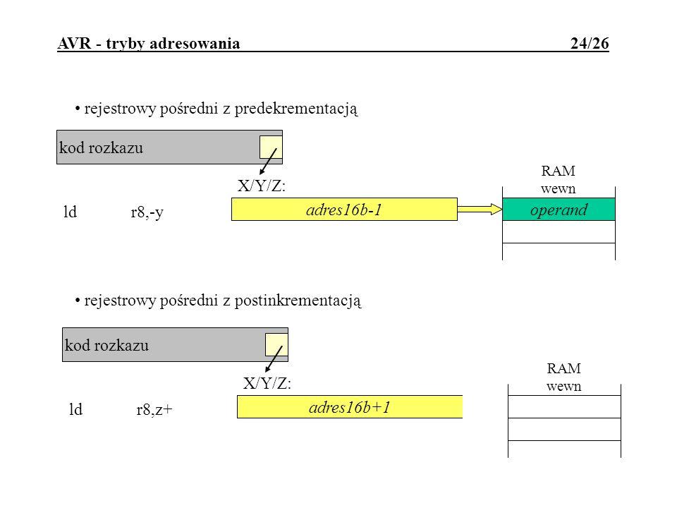 AVR - tryby adresowania 24/26