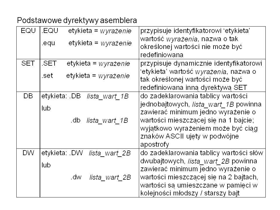Podstawowe dyrektywy asemblera