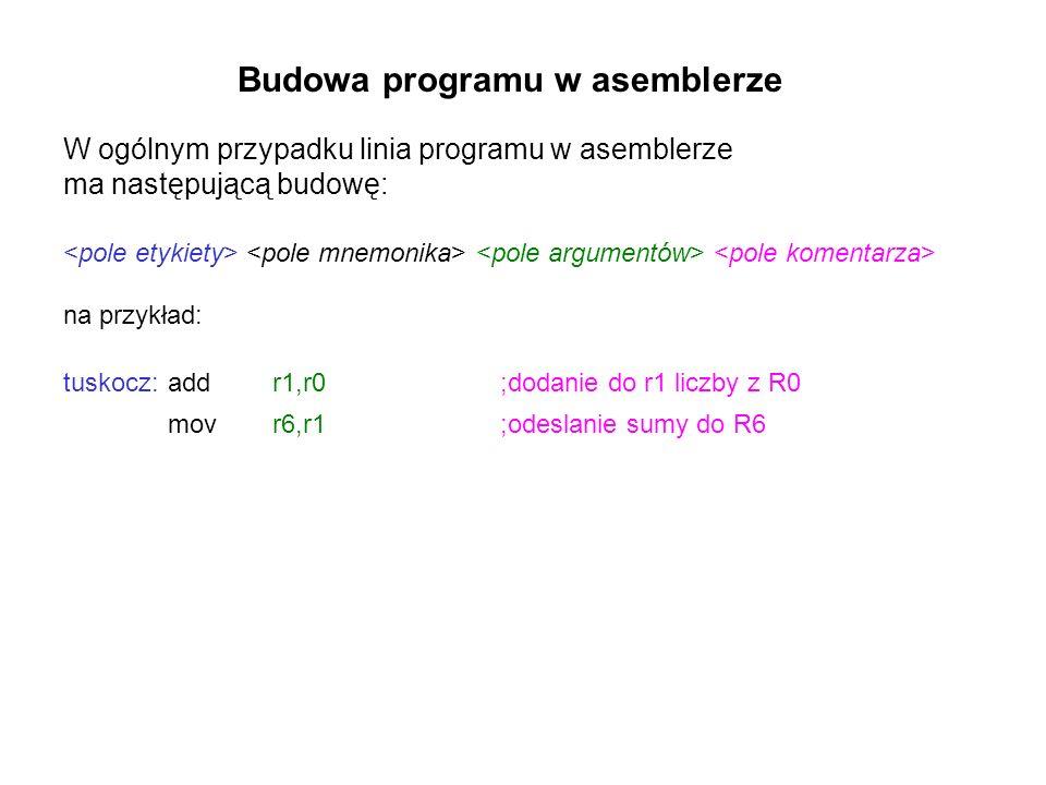 Budowa programu w asemblerze