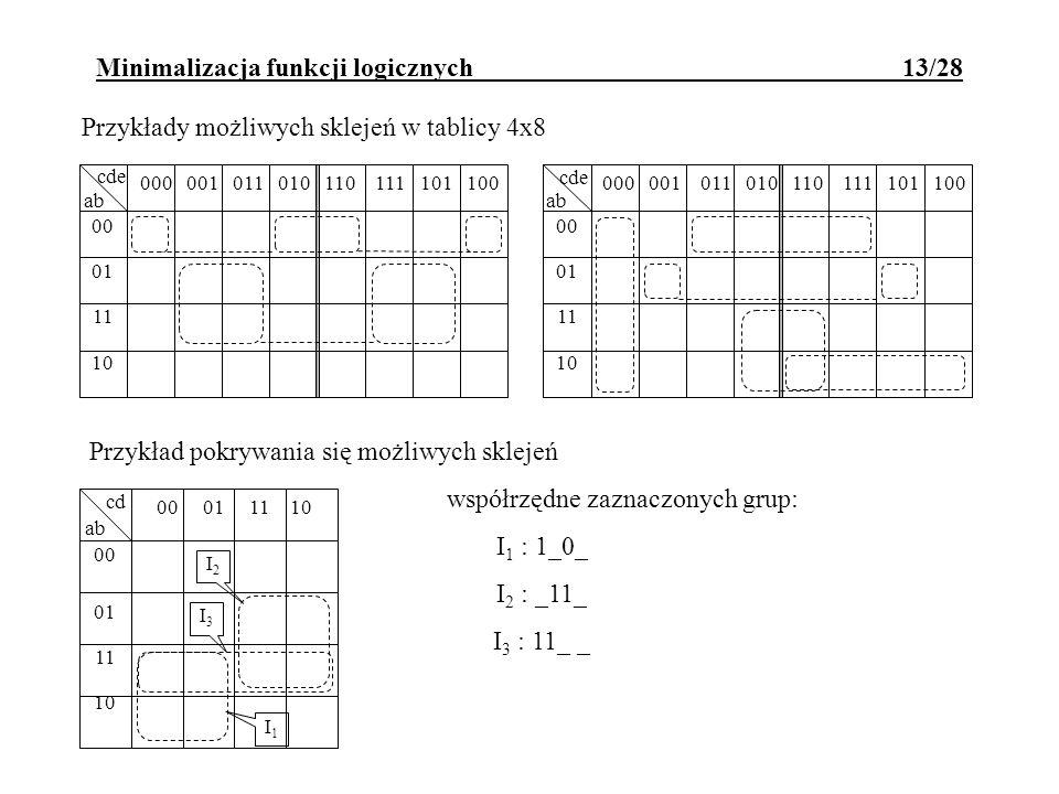 Minimalizacja funkcji logicznych 13/28