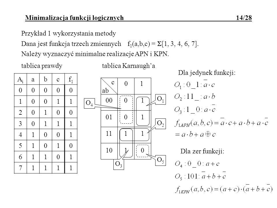 Minimalizacja funkcji logicznych 14/28