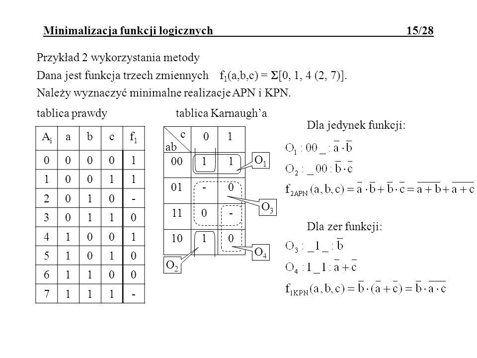 Minimalizacja funkcji logicznych 15/28