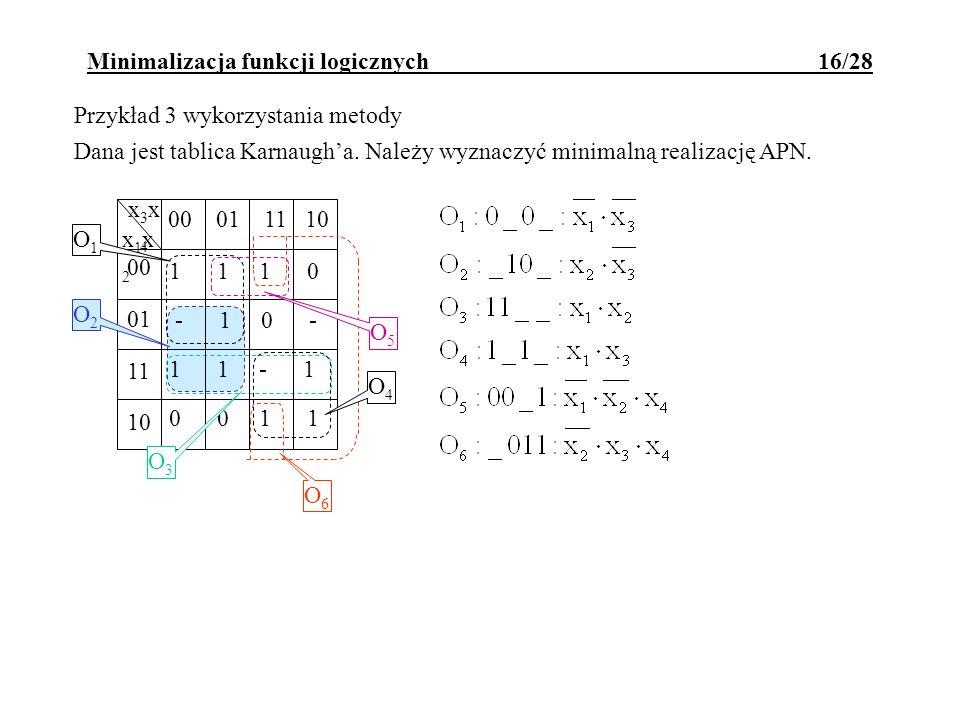 Minimalizacja funkcji logicznych 16/28