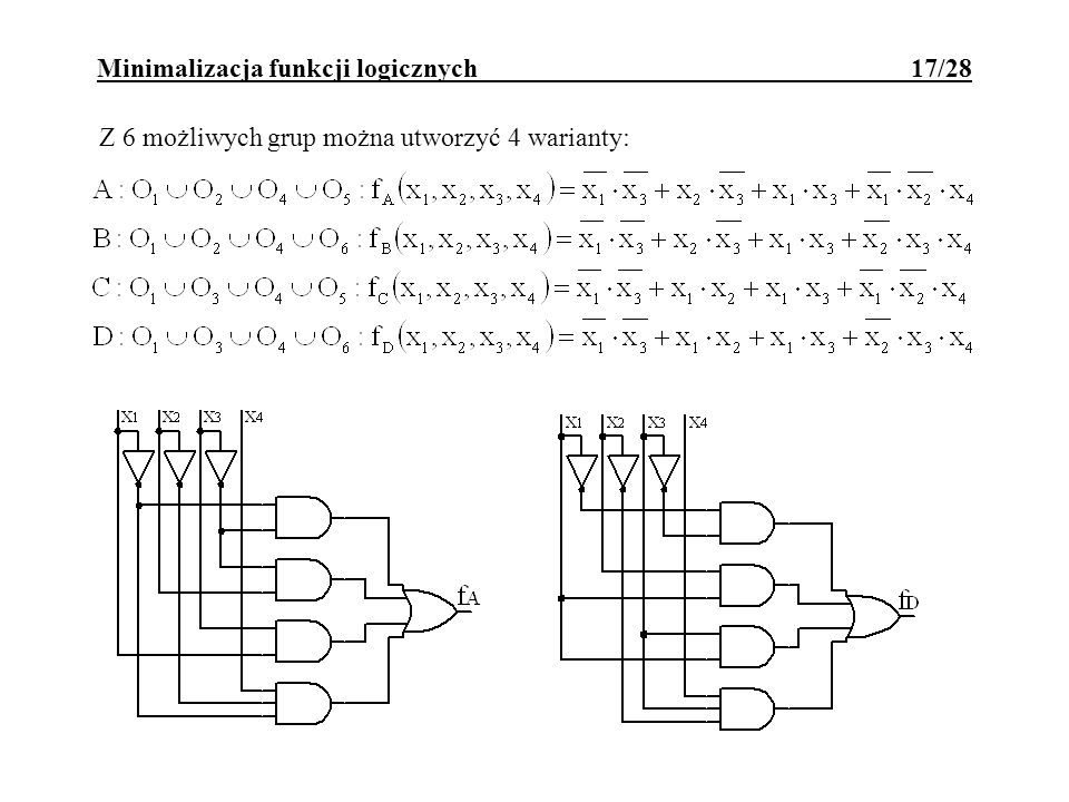 Minimalizacja funkcji logicznych 17/28
