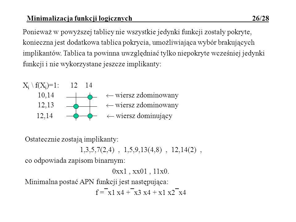 Minimalizacja funkcji logicznych 26/28