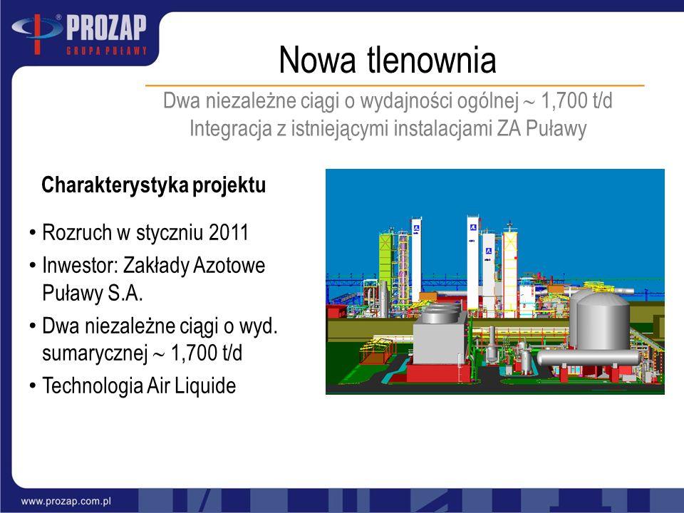 Nowa tlenownia Dwa niezależne ciągi o wydajności ogólnej  1,700 t/d