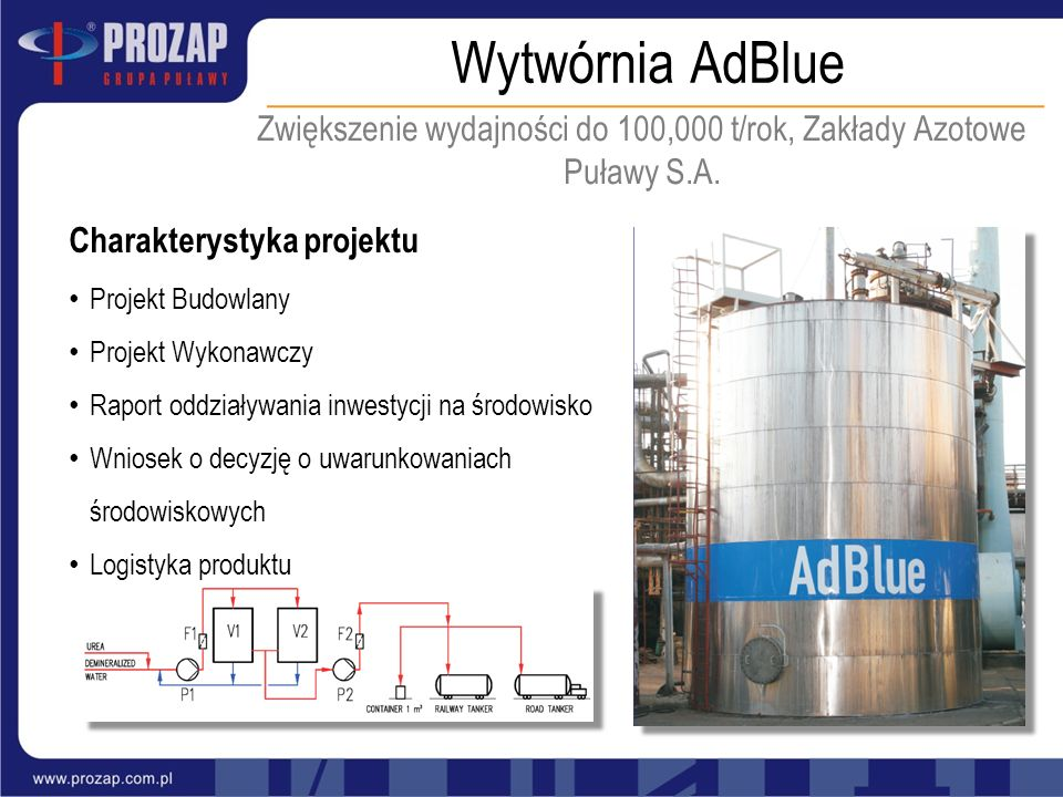 Zwiększenie wydajności do 100,000 t/rok, Zakłady Azotowe Puławy S.A.