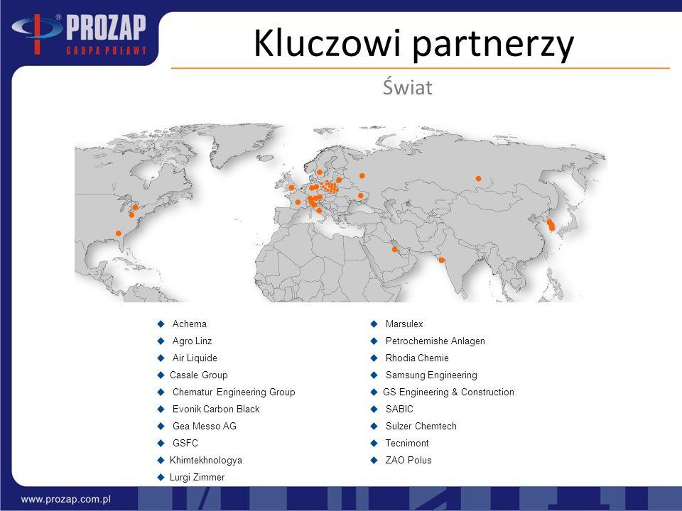 Kluczowi partnerzy Świat Achema Agro Linz Air Liquide Casale Group