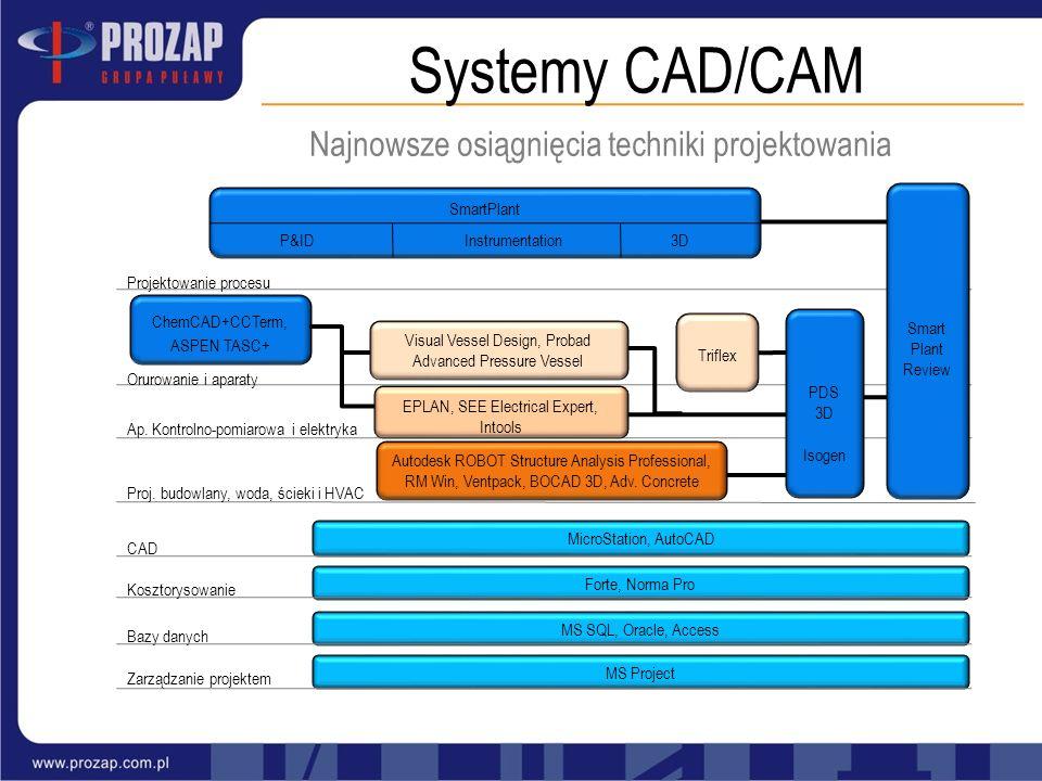 Systemy CAD/CAM Najnowsze osiągnięcia techniki projektowania
