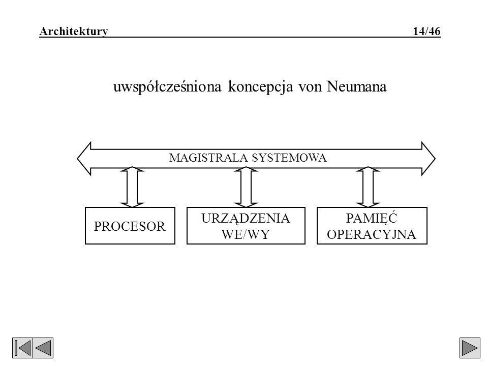 uwspółcześniona koncepcja von Neumana pierwotna koncepcja von Neumana