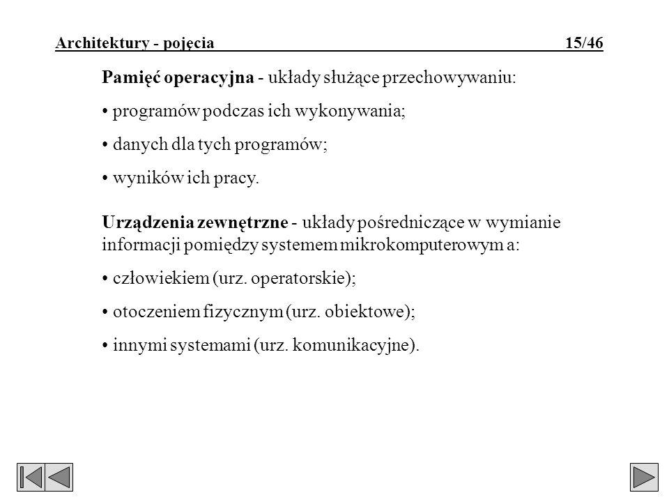 Architektury - pojęcia 15/46
